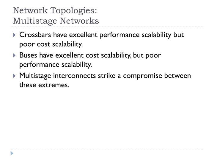 Network Topologies:
