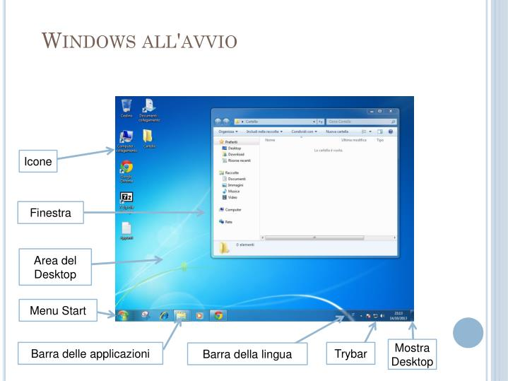 Windows all'avvio