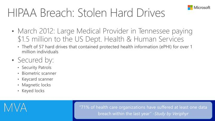 HIPAA Breach: Stolen Hard Drives