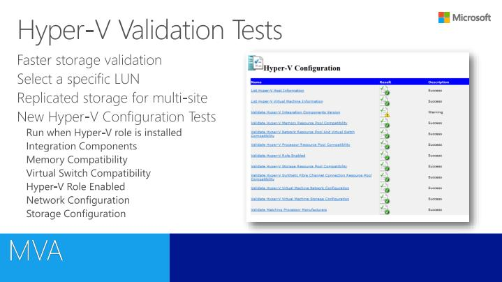 Hyper-V Validation Tests