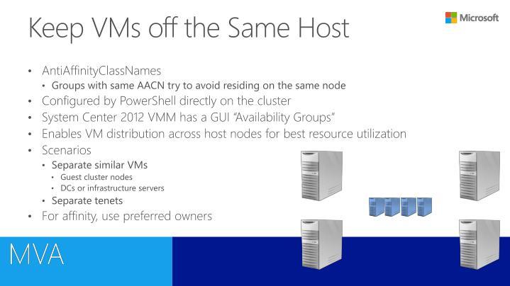 Keep VMs off the Same Host