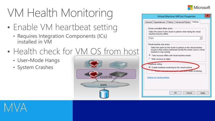 VM Health Monitoring