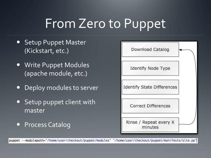 From Zero to Puppet