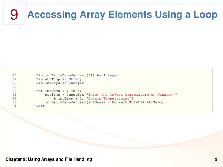 Accessing Array Elements Using a Loop