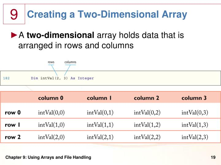 Creating a Two-Dimensional Array