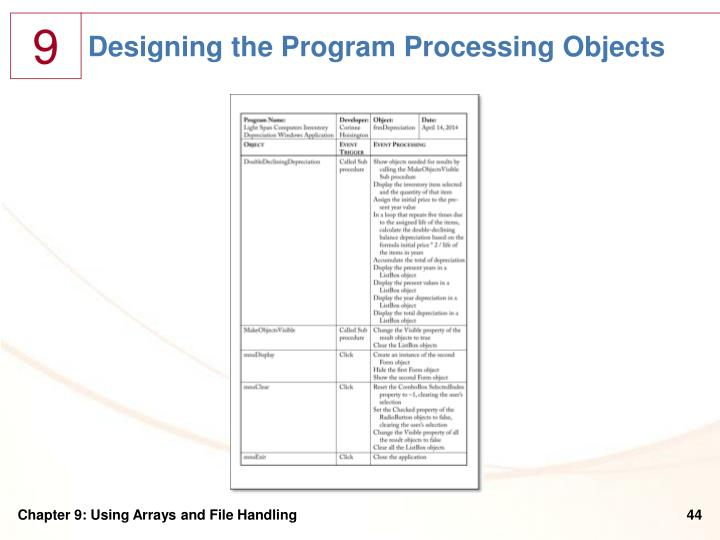 Designing the Program Processing Objects