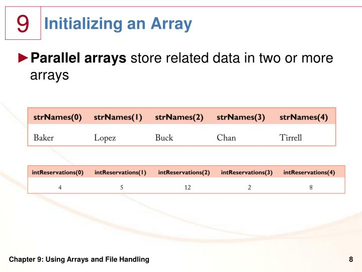 Initializing an Array