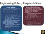 engineering roles responsibilities1