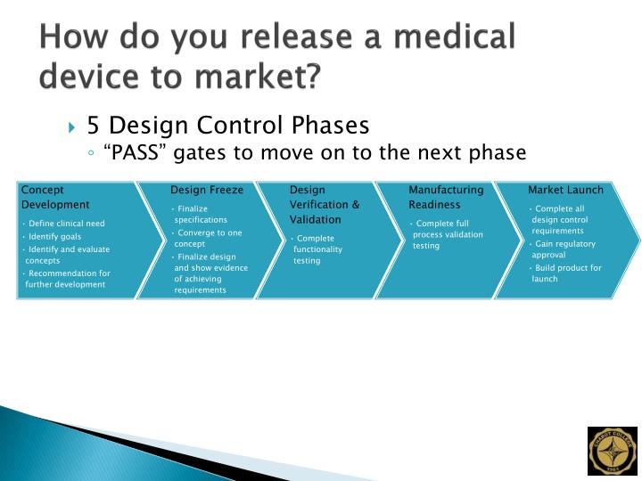 How do you release a medical device to market?