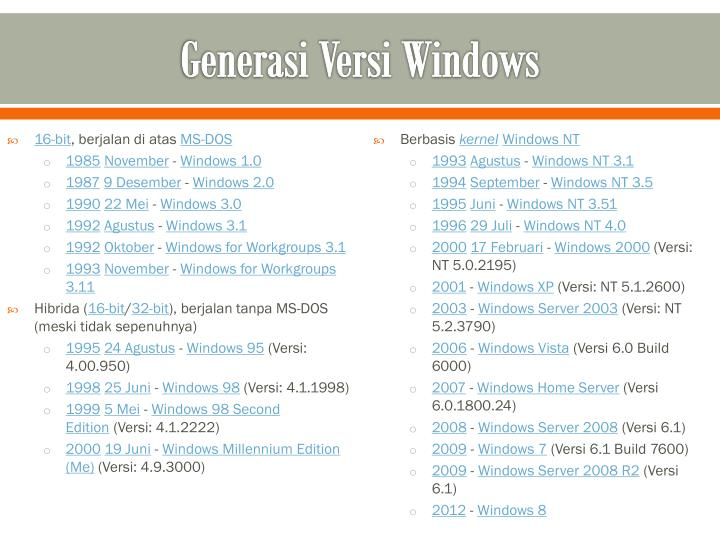 Generasi versi windows
