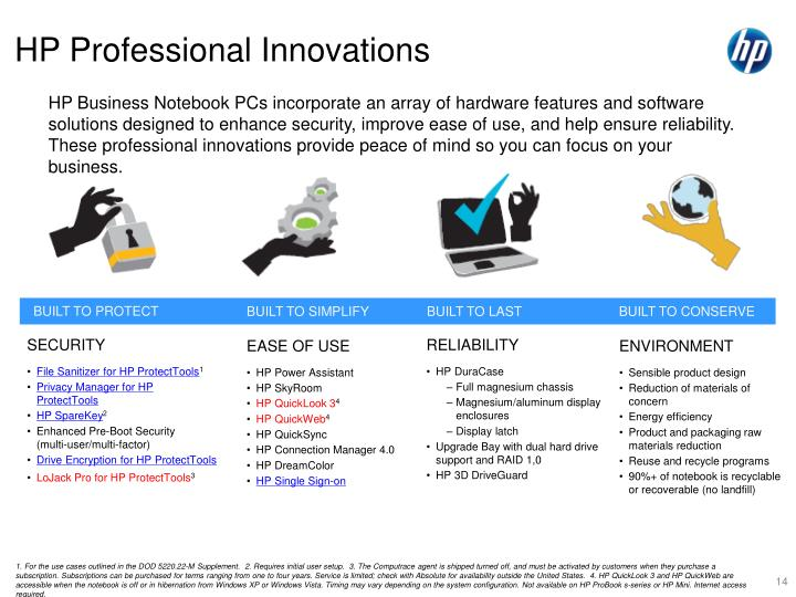 HP Professional Innovations