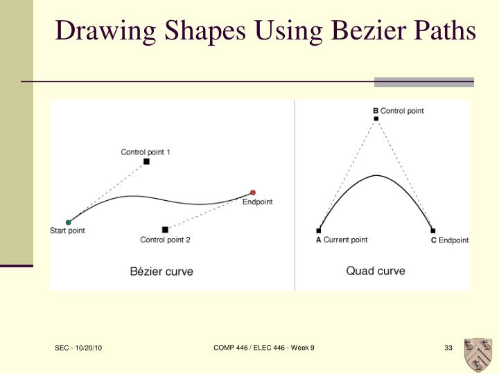 Drawing Shapes Using Bezier Paths