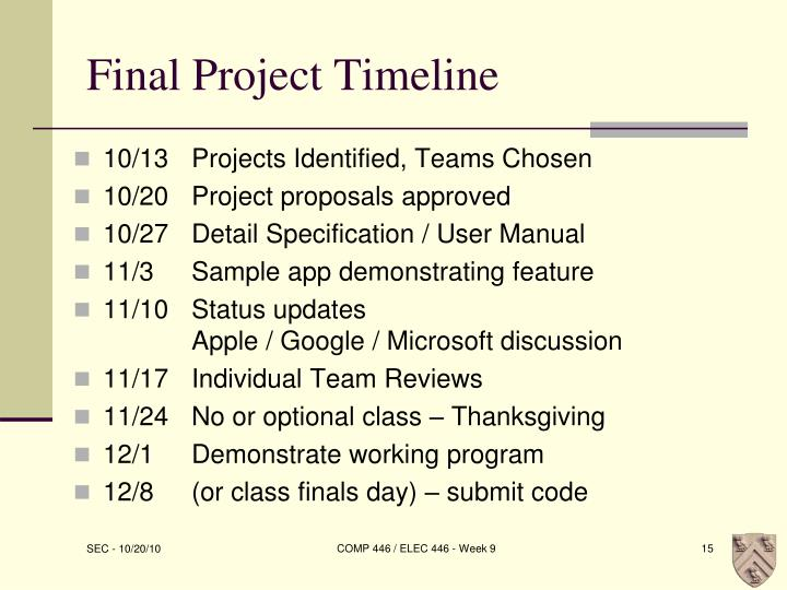 Final Project Timeline