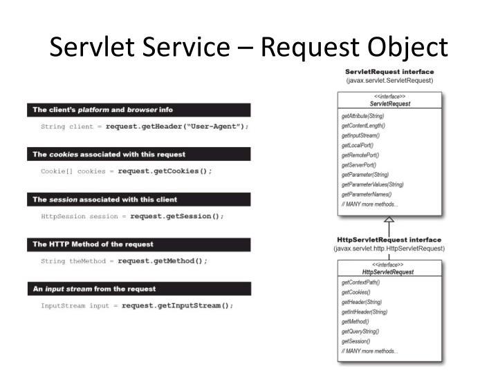 Servlet Service – Request Object