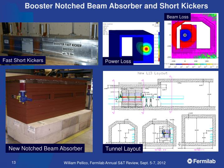 Booster Notched Beam Absorber and Short Kickers