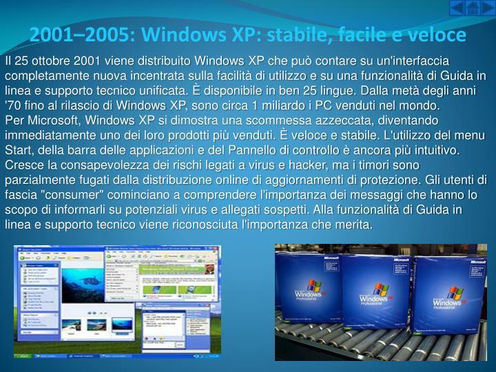 2001–2005: WindowsXP: stabile, facile e veloce
