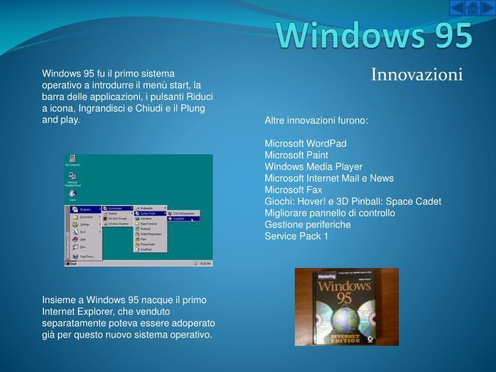 Windows 95 fu il primo sistema operativo a introdurre il menù start, la barra delle applicazioni, i pulsanti Riduci a icona, Ingrandisci e Chiudi e il