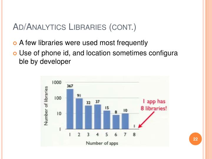 Ad/Analytics Libraries (cont.)