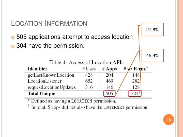 Location Information
