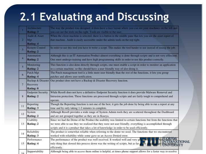 2.1 Evaluating and Discussing