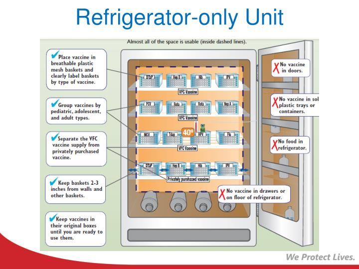 Refrigerator-only Unit