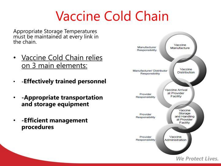 Vaccine Cold Chain