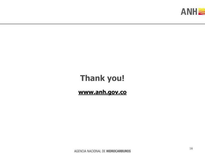 www.anh.gov.co