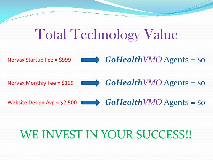 Total Technology Value
