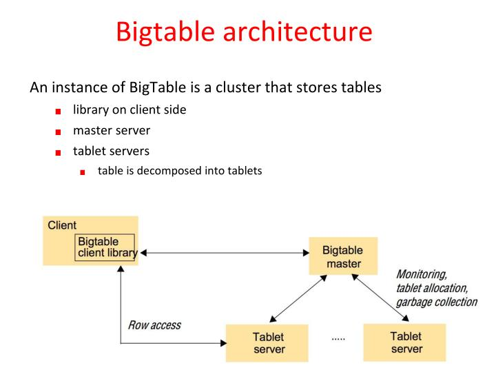 Bigtable