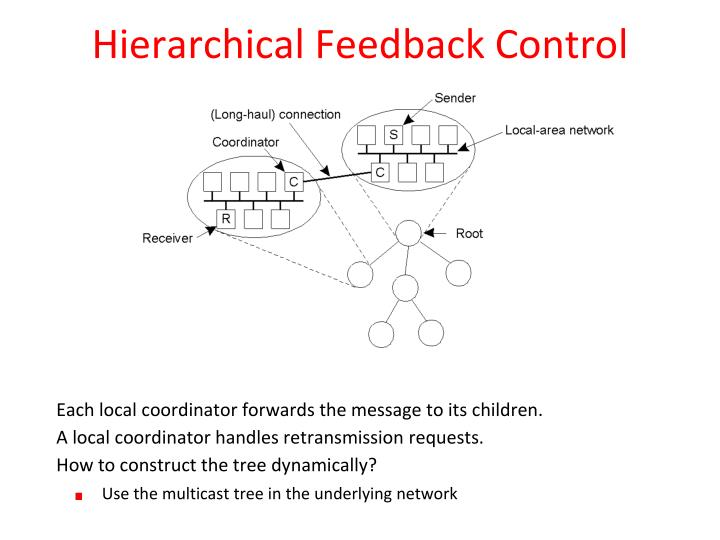 Hierarchical Feedback Control