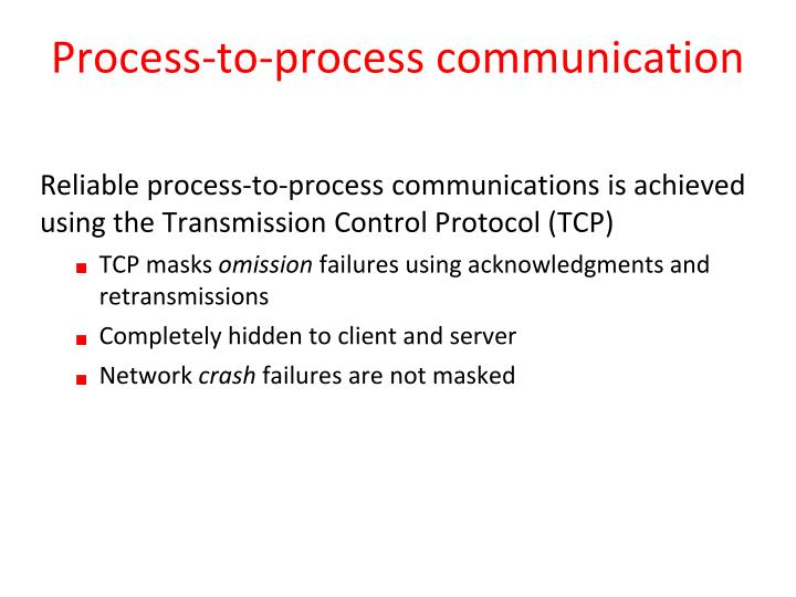 Process-to-process communication