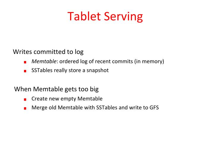 Tablet Serving
