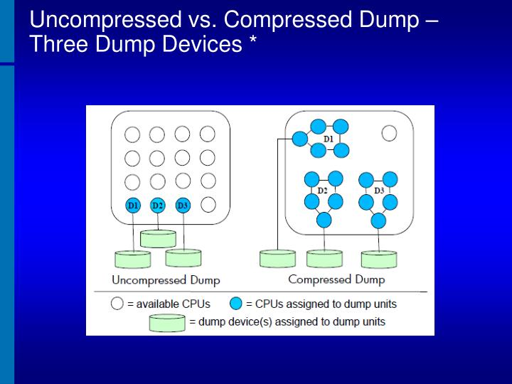 Uncompressed vs. Compressed Dump – Three Dump Devices *