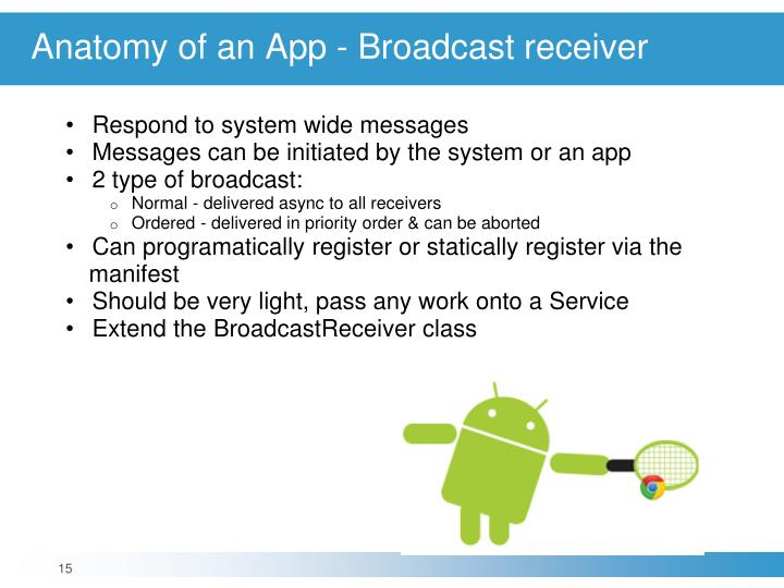 Anatomy of an App - Broadcast