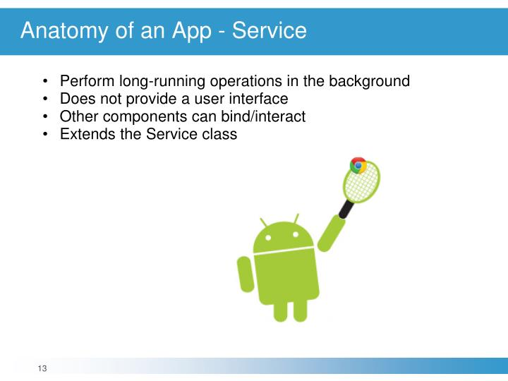 Anatomy of an App -