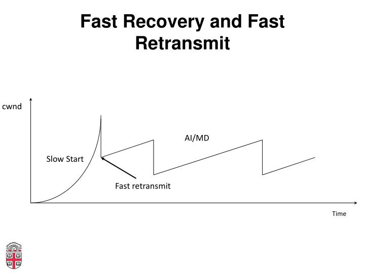 Fast Recovery and Fast Retransmit