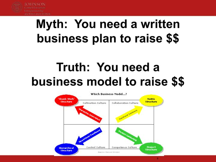 Myth:  You need a written business plan to raise $$