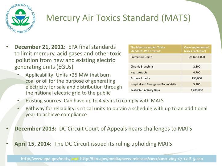 Mercury Air Toxics Standard (MATS)