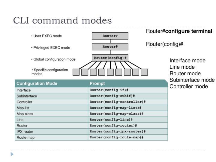 CLI command modes