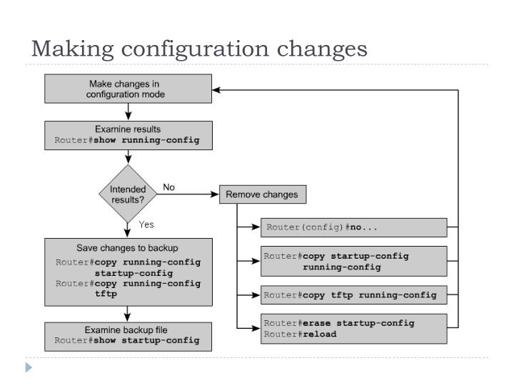 Making configuration changes