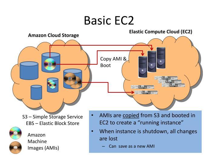 Basic EC2