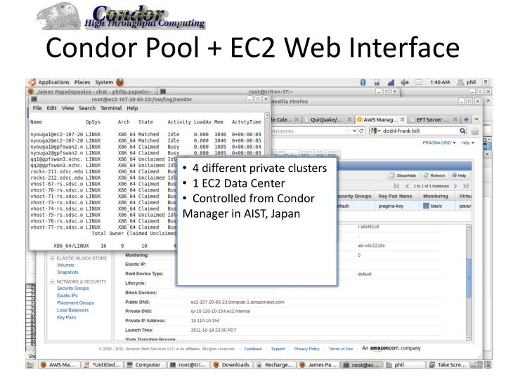 Condor Pool + EC2 Web Interface