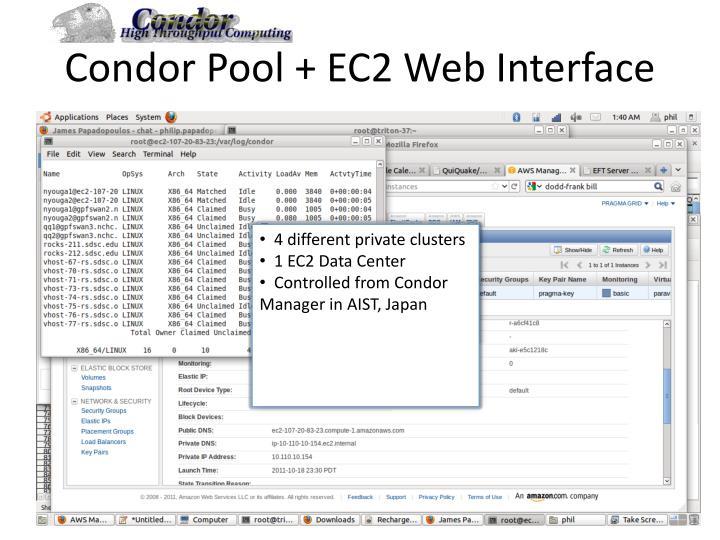 Condor Pool + EC2 Web Interface