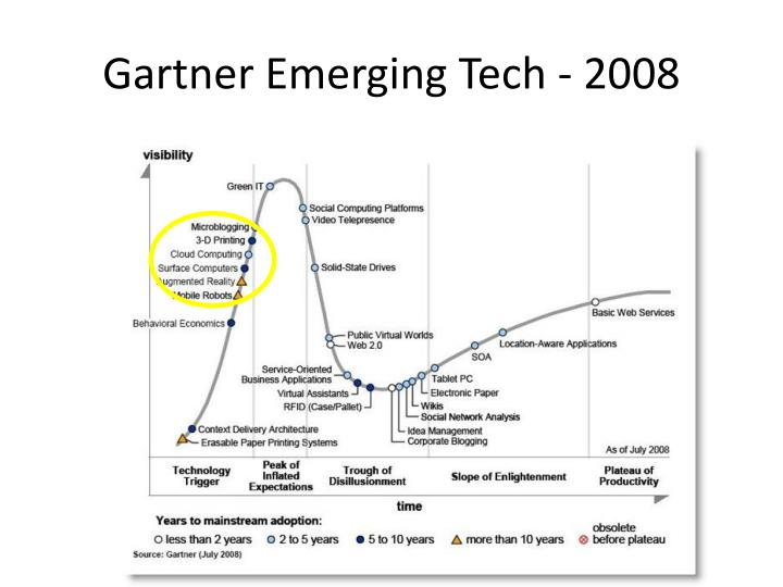 Gartner Emerging Tech - 2008