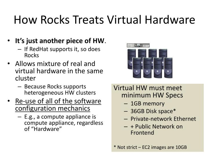 How Rocks Treats Virtual Hardware