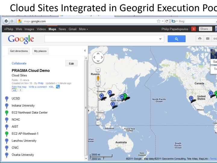 Cloud Sites Integrated in