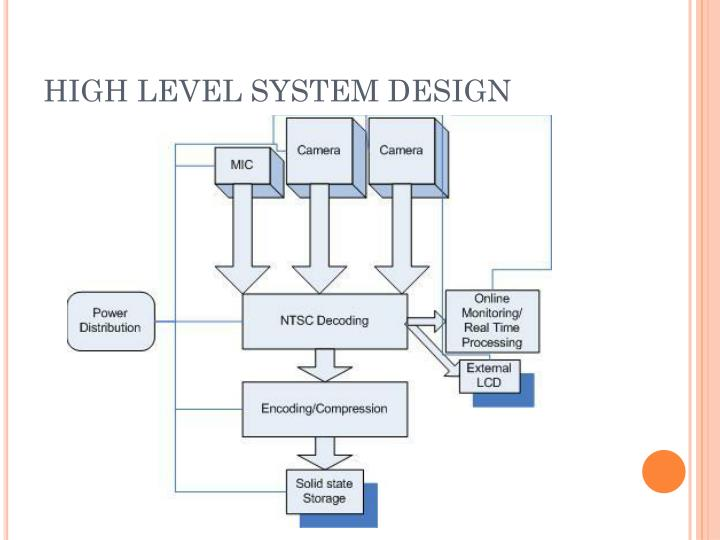 HIGH LEVEL SYSTEM DESIGN