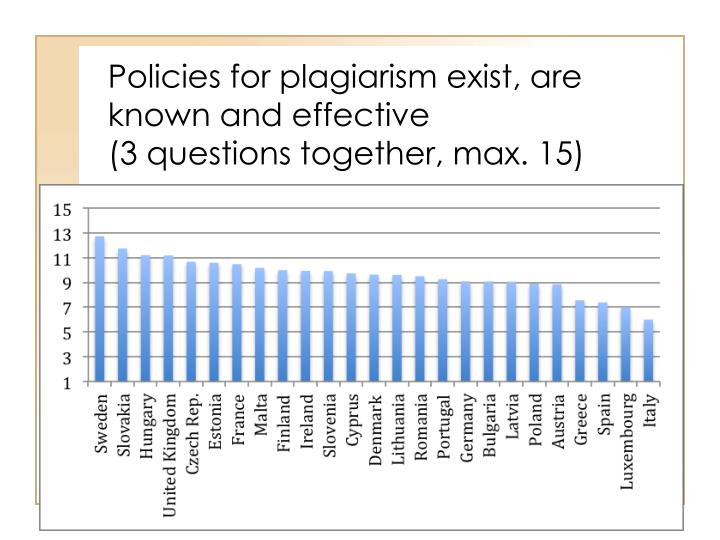 Policies for plagiarism exist, are known and effective