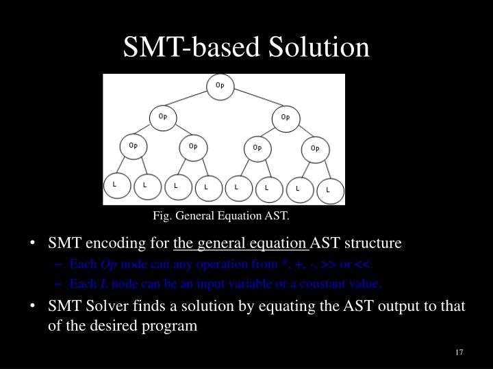 SMT-based Solution