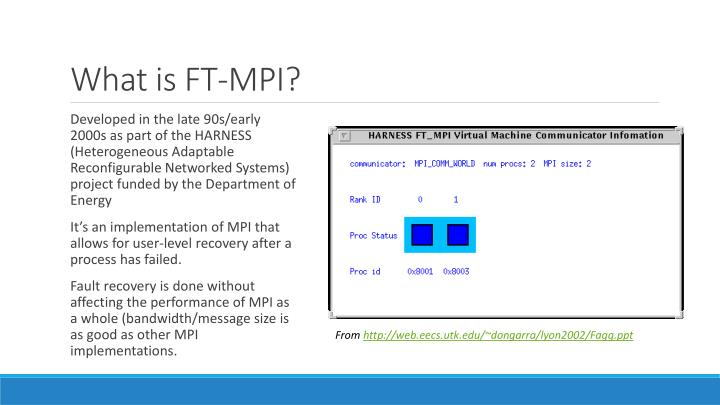 What is FT-MPI?